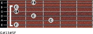 G#13#5/F for guitar on frets 1, 3, 2, 1, 1, 2