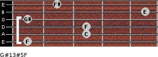 G#13#5/F for guitar on frets 1, 3, 3, 1, 5, 2