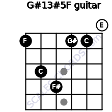 G#13#5/F for guitar on frets 1, 3, 4, 1, 1, 0