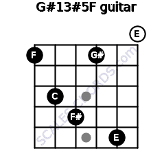 G#13#5/F for guitar on frets 1, 3, 4, 1, 5, 0