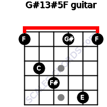 G#13#5/F for guitar on frets 1, 3, 4, 1, 5, 1