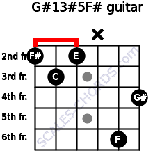 G#13#5/F# for guitar on frets 2, 3, 2, x, 6, 4
