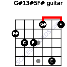 G#13#5/F# for guitar on frets 2, 3, 3, 1, 5, 1