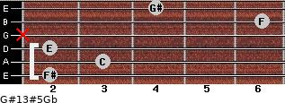 G#13#5/Gb for guitar on frets 2, 3, 2, x, 6, 4