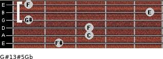 G#13#5/Gb for guitar on frets 2, 3, 3, 1, 5, 1