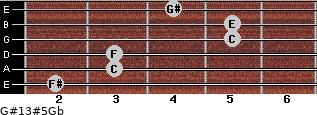 G#13#5/Gb for guitar on frets 2, 3, 3, 5, 5, 4