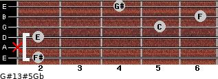G#13#5/Gb for guitar on frets 2, x, 2, 5, 6, 4