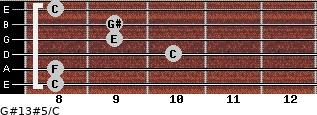 G#13#5/C for guitar on frets 8, 8, 10, 9, 9, 8