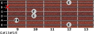 G#13#5/E for guitar on frets 12, 9, 10, 10, x, 12