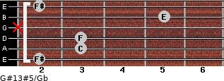 G#13#5/Gb for guitar on frets 2, 3, 3, x, 5, 2