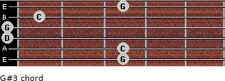 G#3 for guitar on frets 3, 3, 0, 0, 1, 3