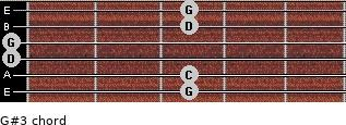 G#3 for guitar on frets 3, 3, 0, 0, 3, 3
