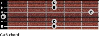 G#3 for guitar on frets 3, 3, 0, 5, 3, 3