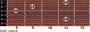 G#5 for guitar on frets x, 11, x, 8, 9, 11