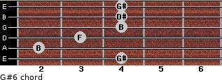 G#-6 for guitar on frets 4, 2, 3, 4, 4, 4