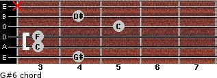 G#6 for guitar on frets 4, 3, 3, 5, 4, x