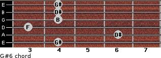 G#-6 for guitar on frets 4, 6, 3, 4, 4, 4