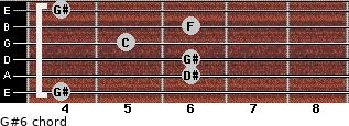G#6 for guitar on frets 4, 6, 6, 5, 6, 4
