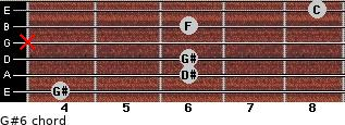G#6 for guitar on frets 4, 6, 6, x, 6, 8