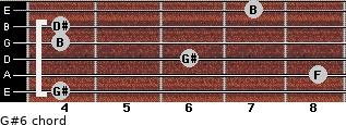 G#-6 for guitar on frets 4, 8, 6, 4, 4, 7