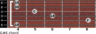 G#6 for guitar on frets 4, 8, 6, 5, 4, 4