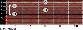 G#6 for guitar on frets x, x, 6, 8, 6, 8