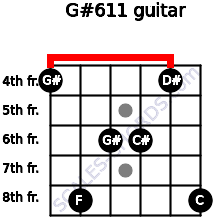 G#6/11 for guitar on frets 4, 8, 6, 6, 4, 8