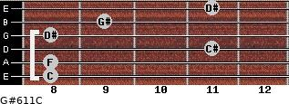 G#6/11/C for guitar on frets 8, 8, 11, 8, 9, 11