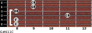 G#6/11/C for guitar on frets 8, 8, 11, 8, 9, 9