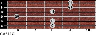 G#6/11/C for guitar on frets 8, 8, 6, 8, 9, 9