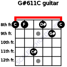 G#6/11/C for guitar on frets 8, 8, 11, 8, 9, 8