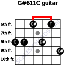 G#6/11/C for guitar on frets 8, 8, 6, 8, 6, 9