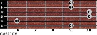 G#6/11/C# for guitar on frets 9, 6, 10, 10, 9, 9