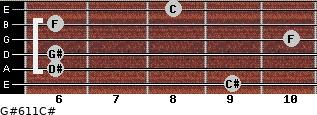 G#6/11/C# for guitar on frets 9, 6, 6, 10, 6, 8