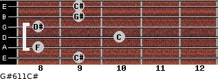 G#6/11/C# for guitar on frets 9, 8, 10, 8, 9, 9