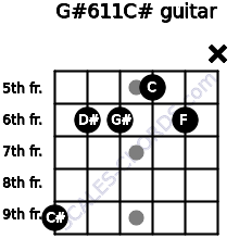 G#6/11/C# for guitar on frets 9, 6, 6, 5, 6, x