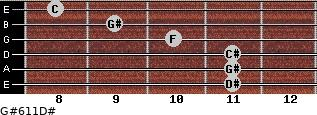 G#6/11/D# for guitar on frets 11, 11, 11, 10, 9, 8