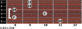 G#6/11/D# for guitar on frets 11, 8, 10, 8, 9, 9