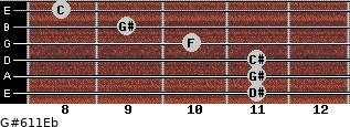 G#6/11/Eb for guitar on frets 11, 11, 11, 10, 9, 8