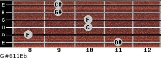G#6/11/Eb for guitar on frets 11, 8, 10, 10, 9, 9