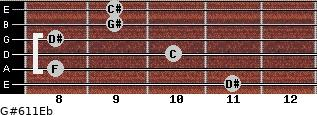 G#6/11/Eb for guitar on frets 11, 8, 10, 8, 9, 9