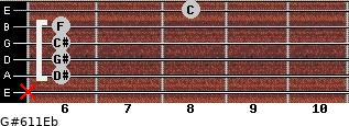G#6/11/Eb for guitar on frets x, 6, 6, 6, 6, 8