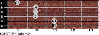 G#6/11/Eb add(m2) guitar chord