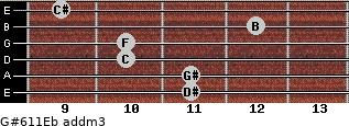 G#6/11/Eb add(m3) guitar chord