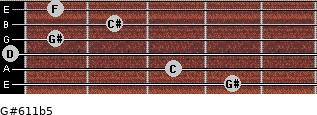 G#6/11b5 for guitar on frets 4, 3, 0, 1, 2, 1