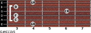 G#6/11b5 for guitar on frets 4, 3, 3, 6, 3, 4
