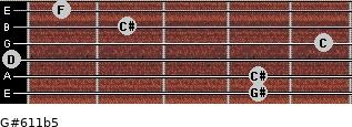 G#6/11b5 for guitar on frets 4, 4, 0, 5, 2, 1