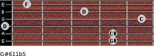 G#6/11b5 for guitar on frets 4, 4, 0, 5, 3, 1