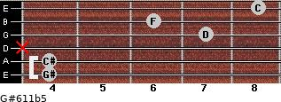 G#6/11b5 for guitar on frets 4, 4, x, 7, 6, 8