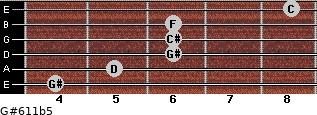 G#6/11b5 for guitar on frets 4, 5, 6, 6, 6, 8
